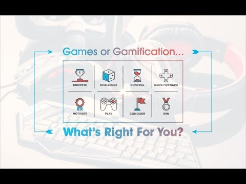 Webinar: Games or Gamification... What's Right For You?