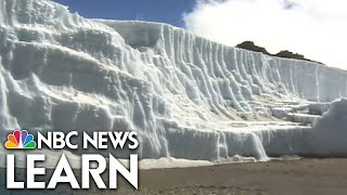 Melting Mountain Glaciers