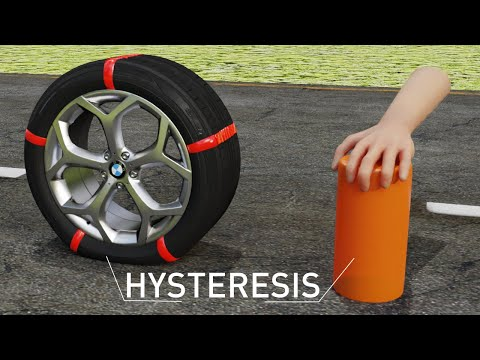 Watch Tire Rolling Resistance