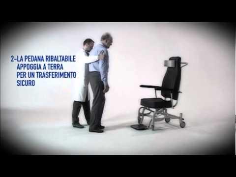 Cura di dolori cronici in una spina dorsale