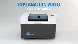 Explanation Video Focus Distance