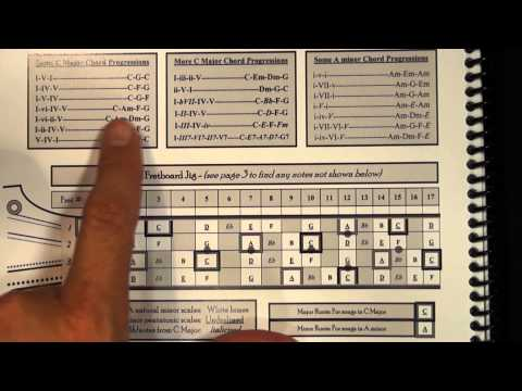 Some C Major Chord Progressions for Tenor Guitar