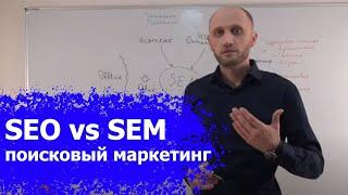 Что такое SEO и SEM? Поисковая оптимизация и маркетинг сайта
