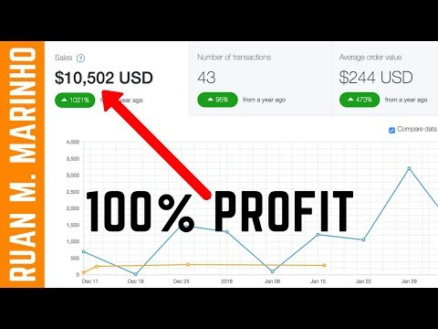 How To Make Money Online With Google [2018] – Make $1000 A Month Without Investment [Part 4]