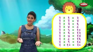 Multiplication Tables 2 to 10 | Math's Multiplication Tables Marathi | Times Tables | Marathi Padhe