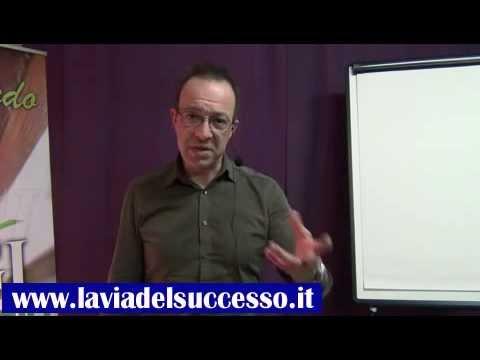 Formula di successo di perdita di peso
