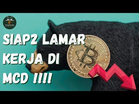 Nasdaq crypto index