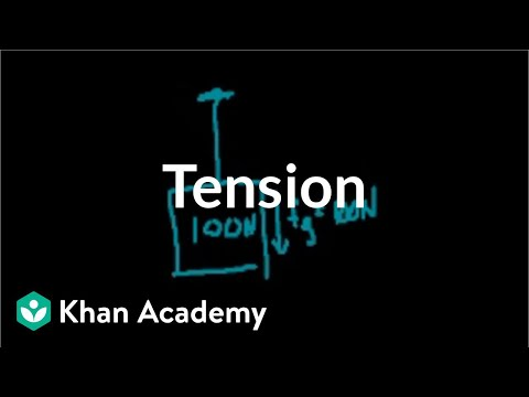 Introduction to tension (video) Tension Khan Academy