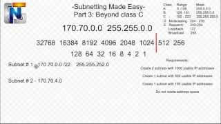 Subnetting Made Easy Part 3