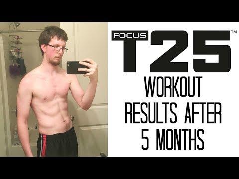 Routine di perdita di peso
