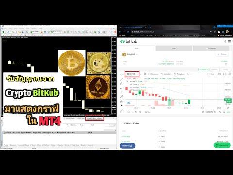 Bitcoin raghuram rajan