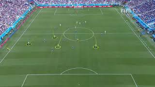 Counter Attack Analysis Clip 6 - FIFA World Cup™ Russia 2018