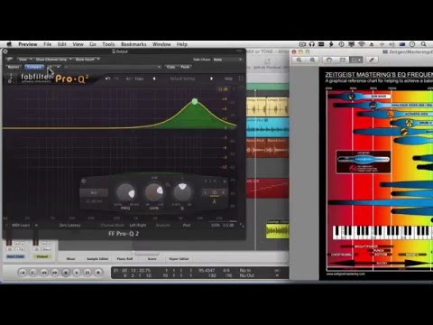 The Complete Guide to EQ - Chapter from full Course Incl. FREE EQ Music Production Cheat Sheet PDF
