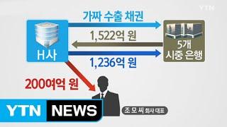 2만 원짜리 2억 원에 수출...'제2의 모뉴엘' / YTN