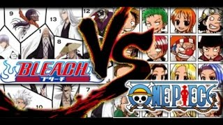 High Quality Warcraft : Bleach Vs One Piece New World 1.0 Luffy Gear 4 VS 5 Insane  Characters