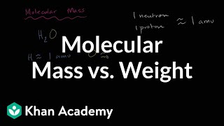 Molecular Mass And Molecular Weight