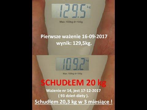 Jak schudnąć 12-letnią dziewczynkę na 15 kg