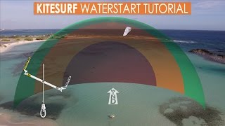 #10 Kiteboarding Beginner – Waterstart tutorial