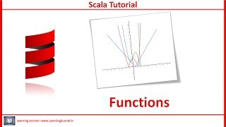 Scala Tutorial - Functions