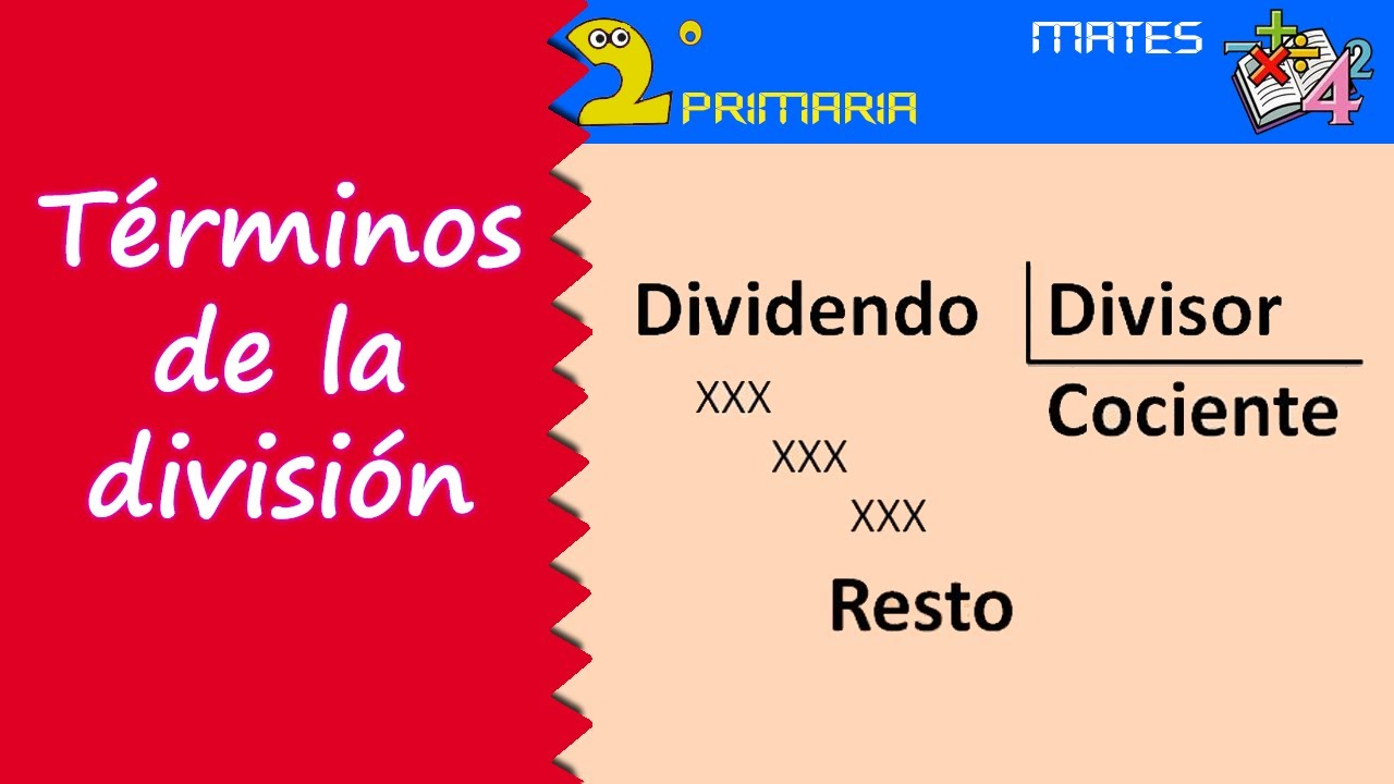 Matemáticas. 2º Primaria. Tema 12. Los términos de la división