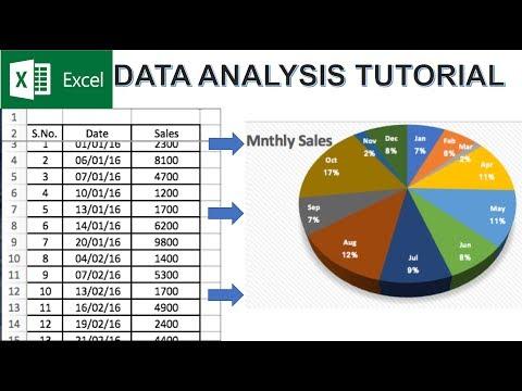 Excel Data Analysis Tutorial