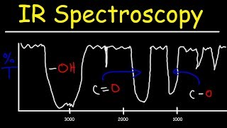 IR Infrared Spectroscopy Review - 15 Practice Problems - Signal, Shape, Intensity, Functional Groups