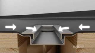BLÜCHER® Drain Domestic WaterLine channel for vinyl