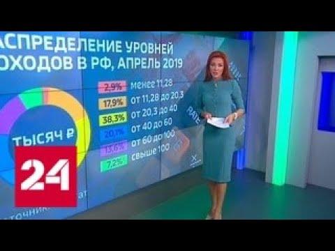 Росстат: средняя сумма доходов россиянина превысила 47500 рублей - Россия 24