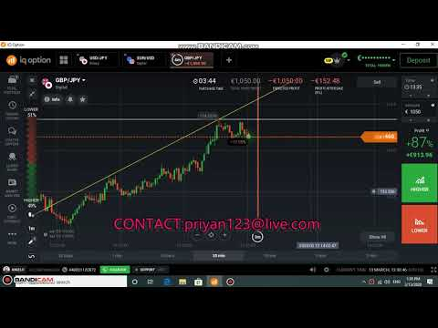 Tradnvew indicators for binary options