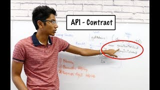 What is an API and how do you design it? 🗒️✅