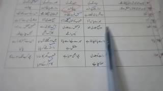 imdadi fail - मुफ्त ऑनलाइन वीडियो