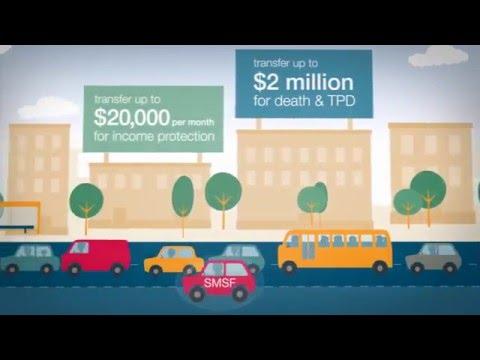 Self Managed Super Fund Insurance - SMSF Australia