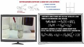 Carbonyls 7. Tests to distinguish aldehydes from ketones.