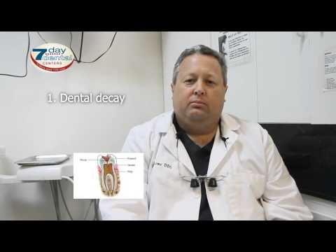 Video What Causes Tooth Loss? Anaheim Dentist Explains