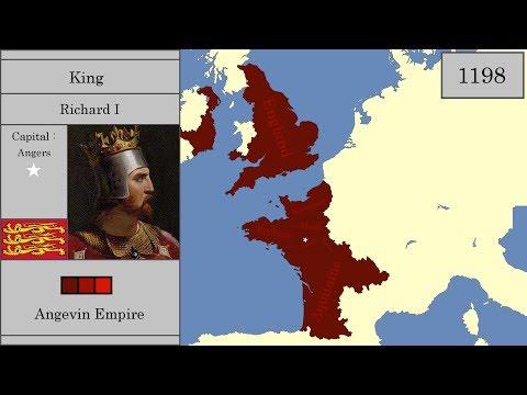 Engleska u Vremeplovu