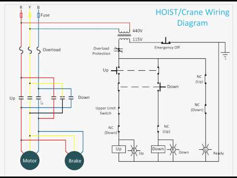 Overhead Crane Wiring Diagram: Unusual Overhead Crane Wiring Diagram Ideas - Electrical Circuit ,Design