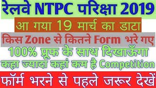 rrb ntpc total form apply।।rrb ntpc form best zone।। Rrb ntpc 2019