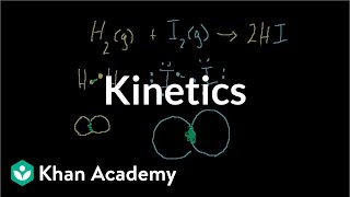 Introduction to Kinetics