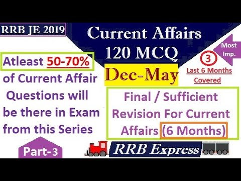 Download Monthly 150 Most Imp January 2019 Current Affairs January