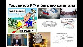 Государственный сектор выдавливает частный бизнес в РФ? Вывод капитала из РФ. Назарбаев, батька.