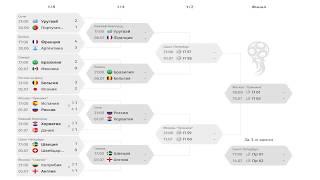 Чемпионат мира по футболу 2018. Плей-офф. 1/4. Расписание. Календарь матчей