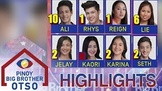 PBB OTSO Day 37: Official Tally Of Votes | 5th Nomination Night
