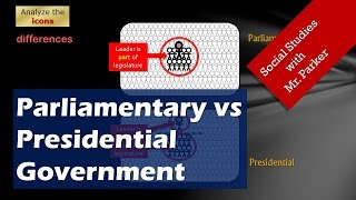Parliamentary versus Presidential: a Visual Guide to Distinguishing the main forms of Democracy