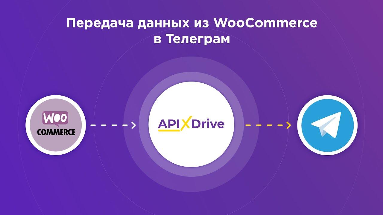 Как настроить выгрузку данных из WooCommerce в виде уведомлений Telegram?