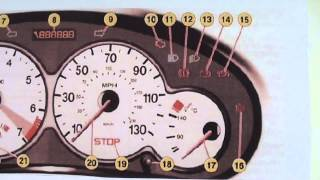 engine diagnostics warning light peugeot 206 - 免费在线视频