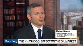Saudi Arabia and the Khashoggi Effect on the Oil Market