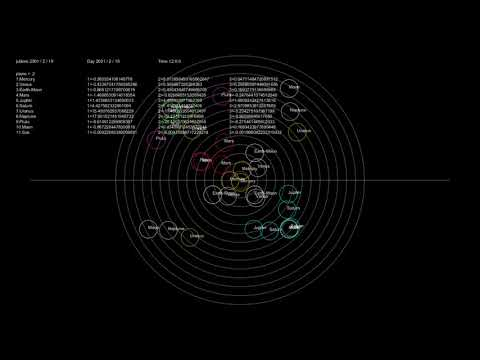 太陽系の惑星軌道データ取得サポートします 自然・偶然・神秘的なデータから新しいものを作ってみたい。 イメージ1