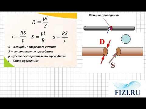 #Физика. Электричество. Поперечное сечение проводника fiz1.ru