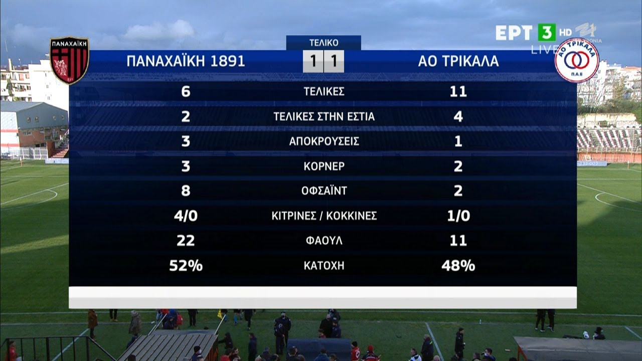 Super League 2   Παναχαϊκή – Τρίκαλα 1-1   HIGHLIGHTS   16/01/2021   ΕΡΤ