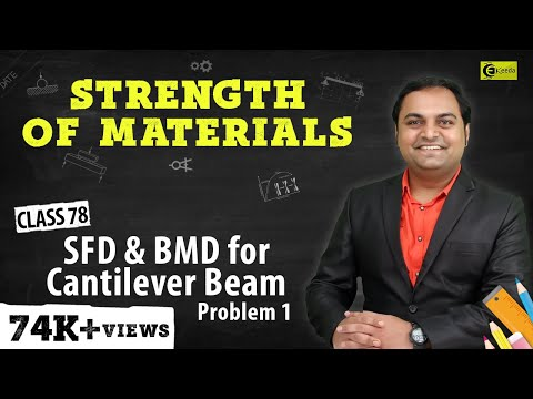 Sfd And Bmd For Cantilever Beam Problem 1 Shear Force And